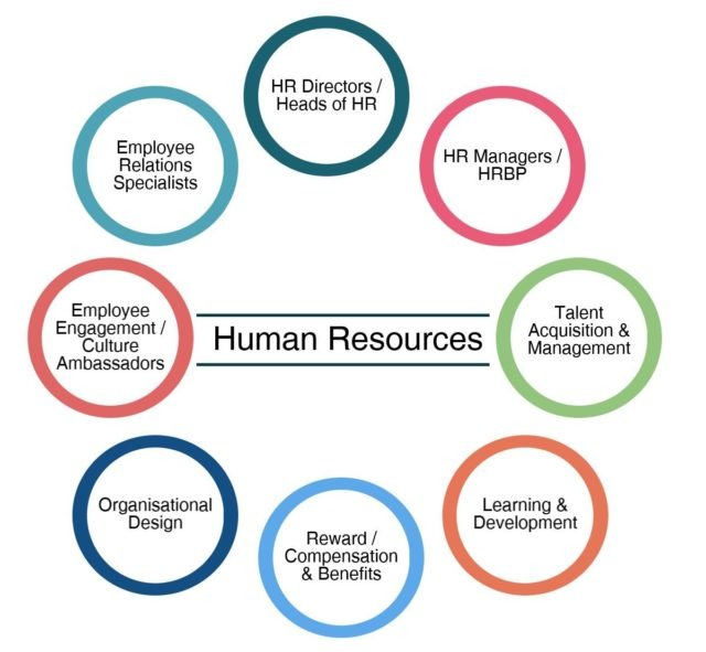 "<img src=""image.jpg"" alt=""Human Resources Jobs"" title=""Human Resources Jobs"">"